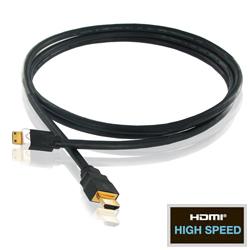 ハイスピードHDMI ⇔ HDMIミニケーブル
