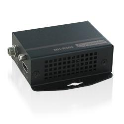 MH-R300
