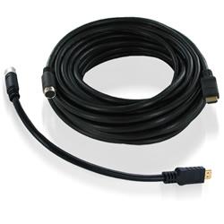 配管分離型(完全固定型)HDMIケーブル